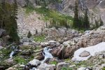 Where to Find Waterfalls in Grand Teton National Park